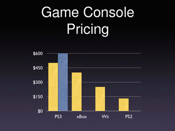 Game_console_pricing